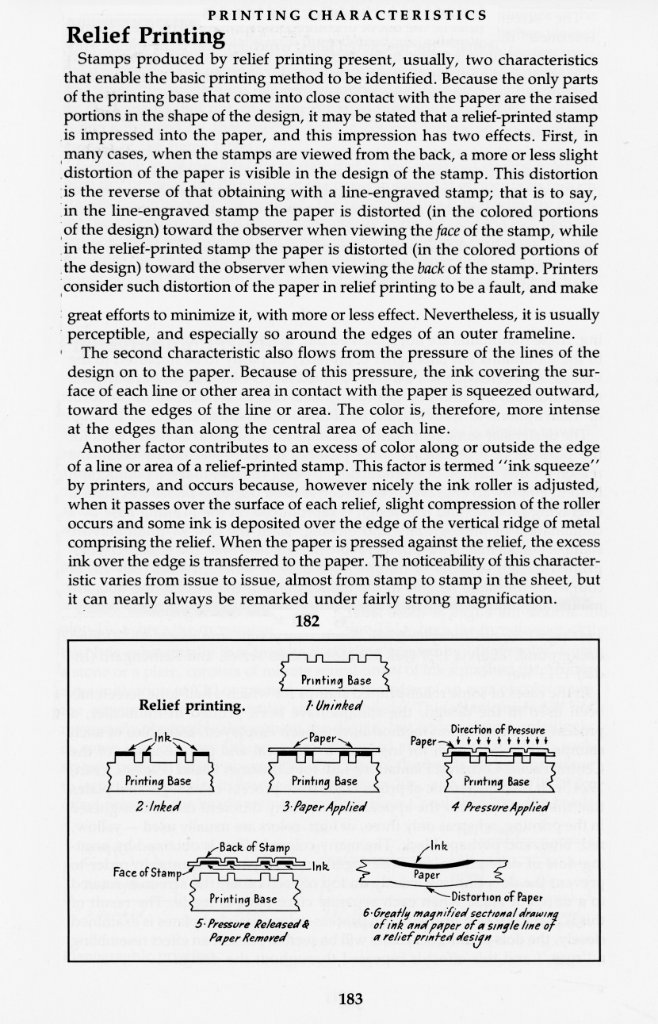 1990 Fundamentals of Philately p181-2 -01 parts.jpg