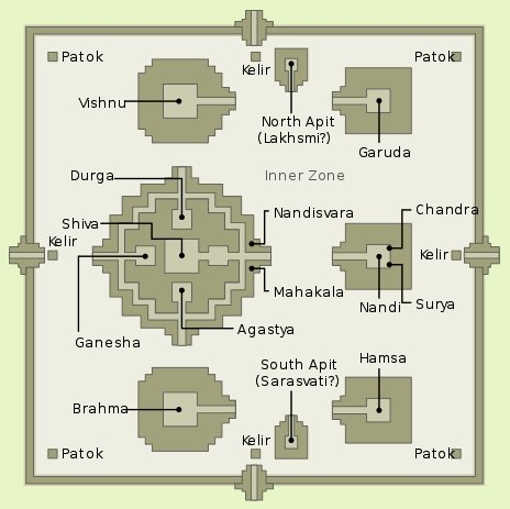 Inner zone map of the Prambanan temple compound.