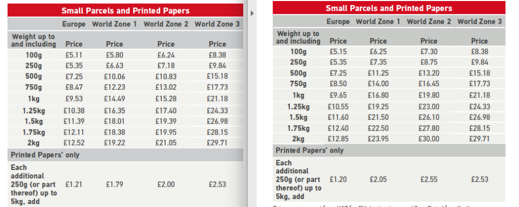 Royal Mail non-premium airmail rates effective 1 July 2020 (left) and 1 September 2020 (right)